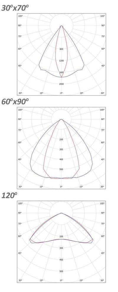 LS-CVA060_sv