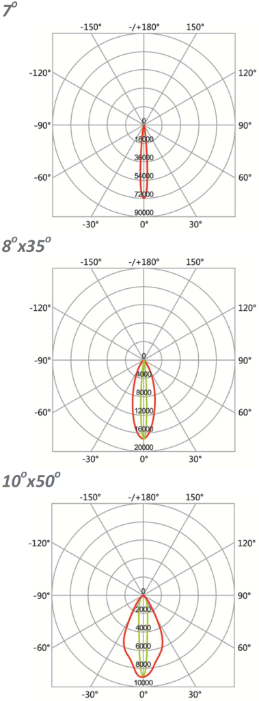 LS-FloodLight-LINE (2)